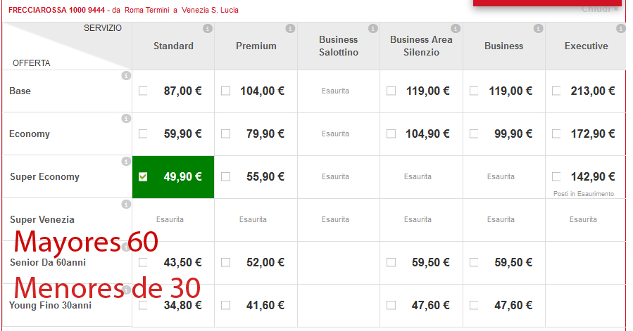 precios-tren-italia