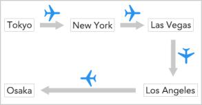 Compara los vuelos en la compañia.