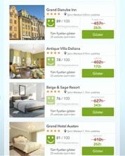Compara las web de los hoteles para ahorrar.